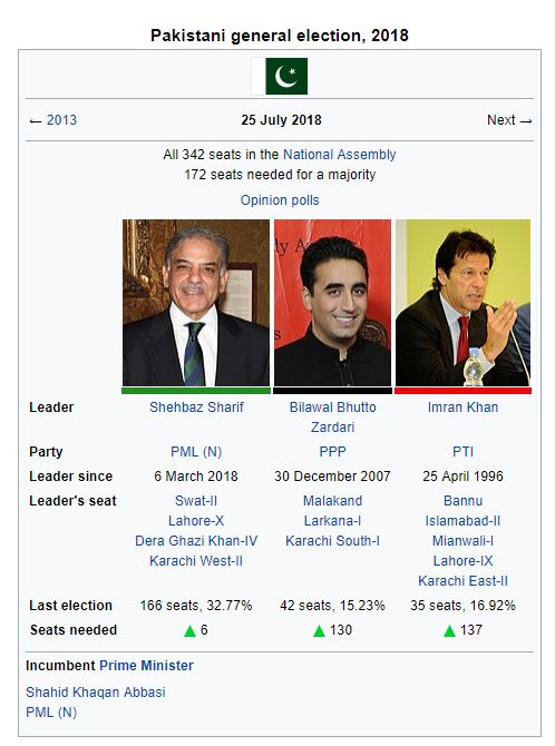 pakistan election 25 july 2018