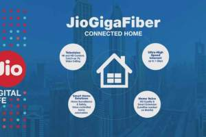 Reliance Jio Giga Fiber Official Website Online Registration Plan,1st 1100 Cities List, Speed Test