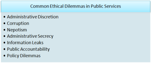 common ethical dillemas