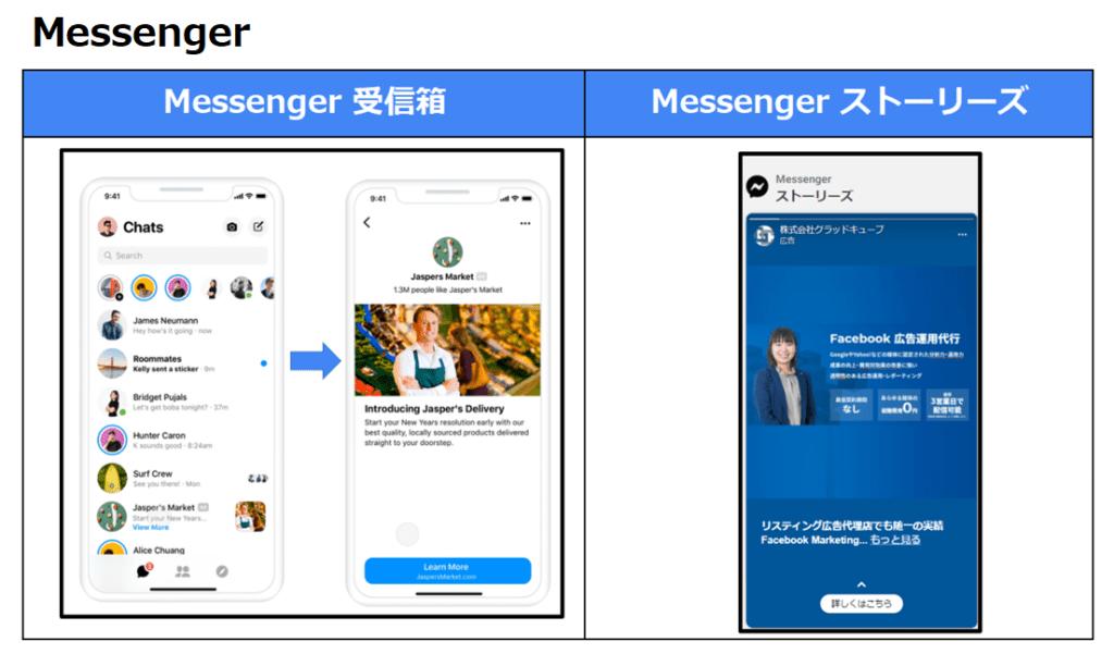 Messenger 配信面①