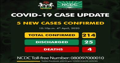 COVID-19 Case Update 214
