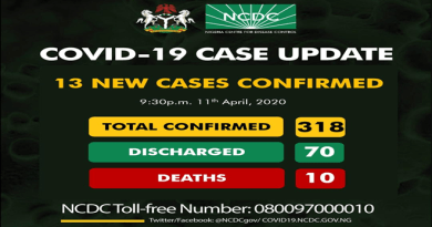 Nigeria Confirms 13 New Cases