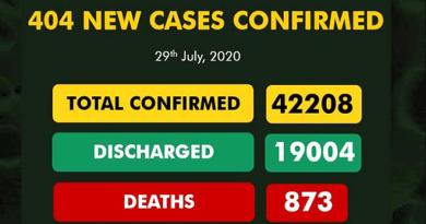 404 New COVID-19 Cases