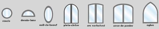 fenêtres cintrées pvc sur mesure