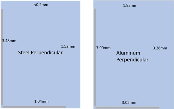 Fig6_Steel and Aluminum Parallel warping deflections