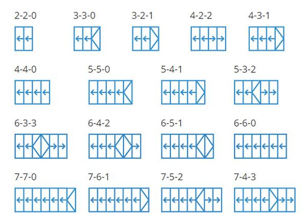 25 bi-fold opening styles