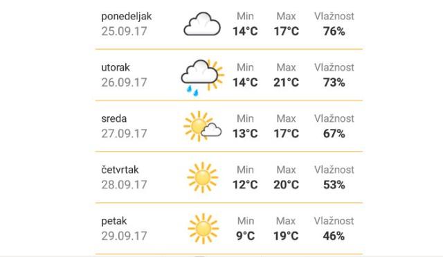 Danas kiša Danas kiša vreme 25092017
