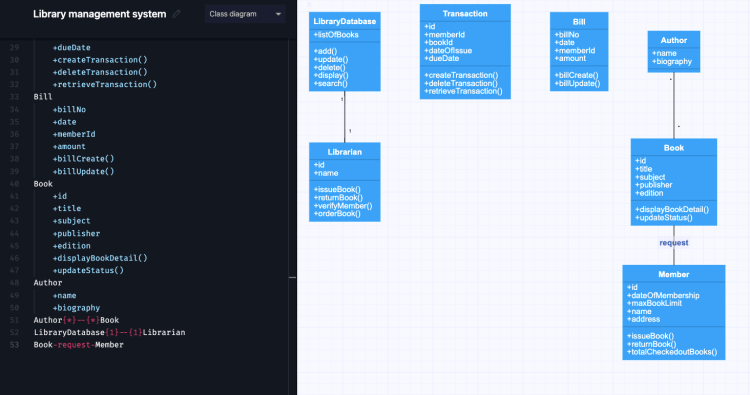 Class diagram for a Library Management system
