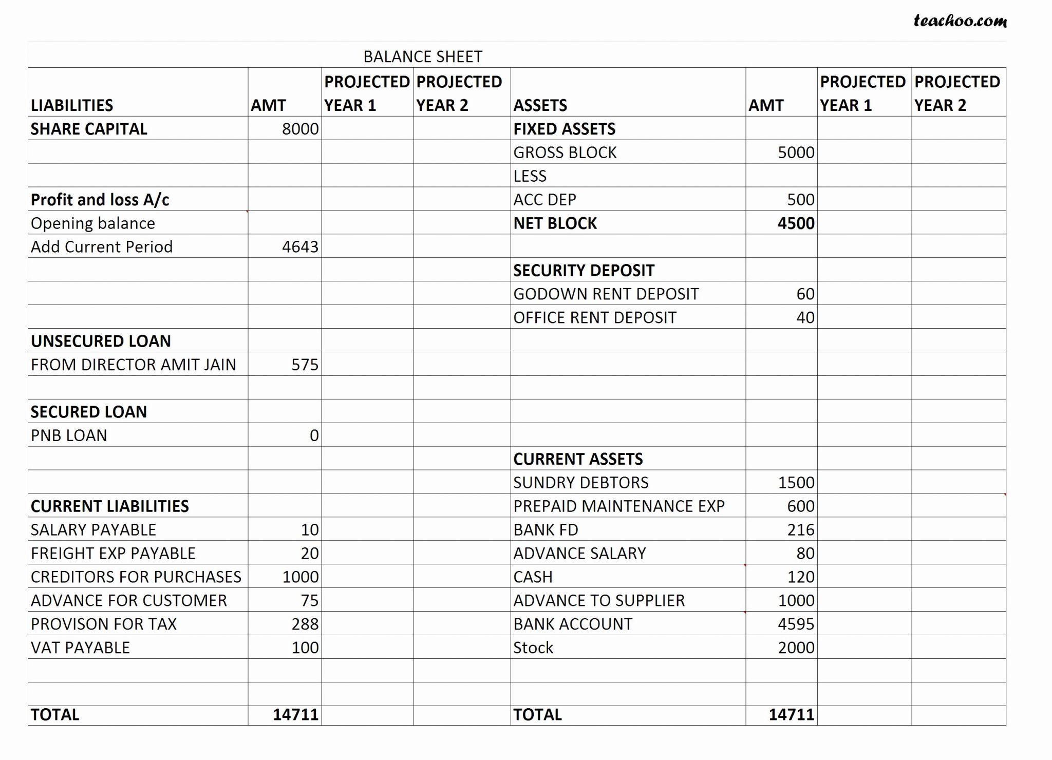 Car Lease Calculator Excel Template