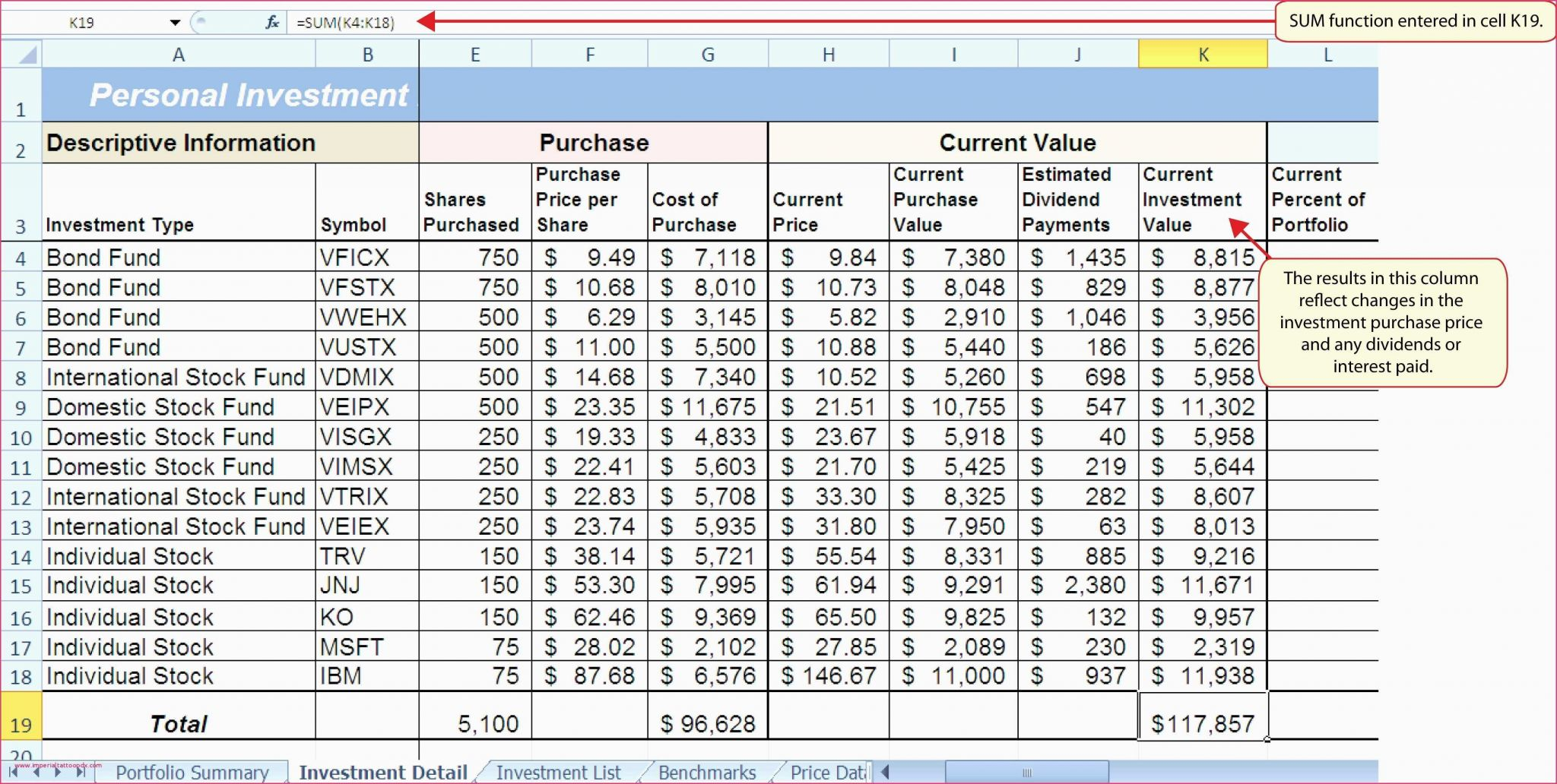 Cost Basis Spreadsheet Excel