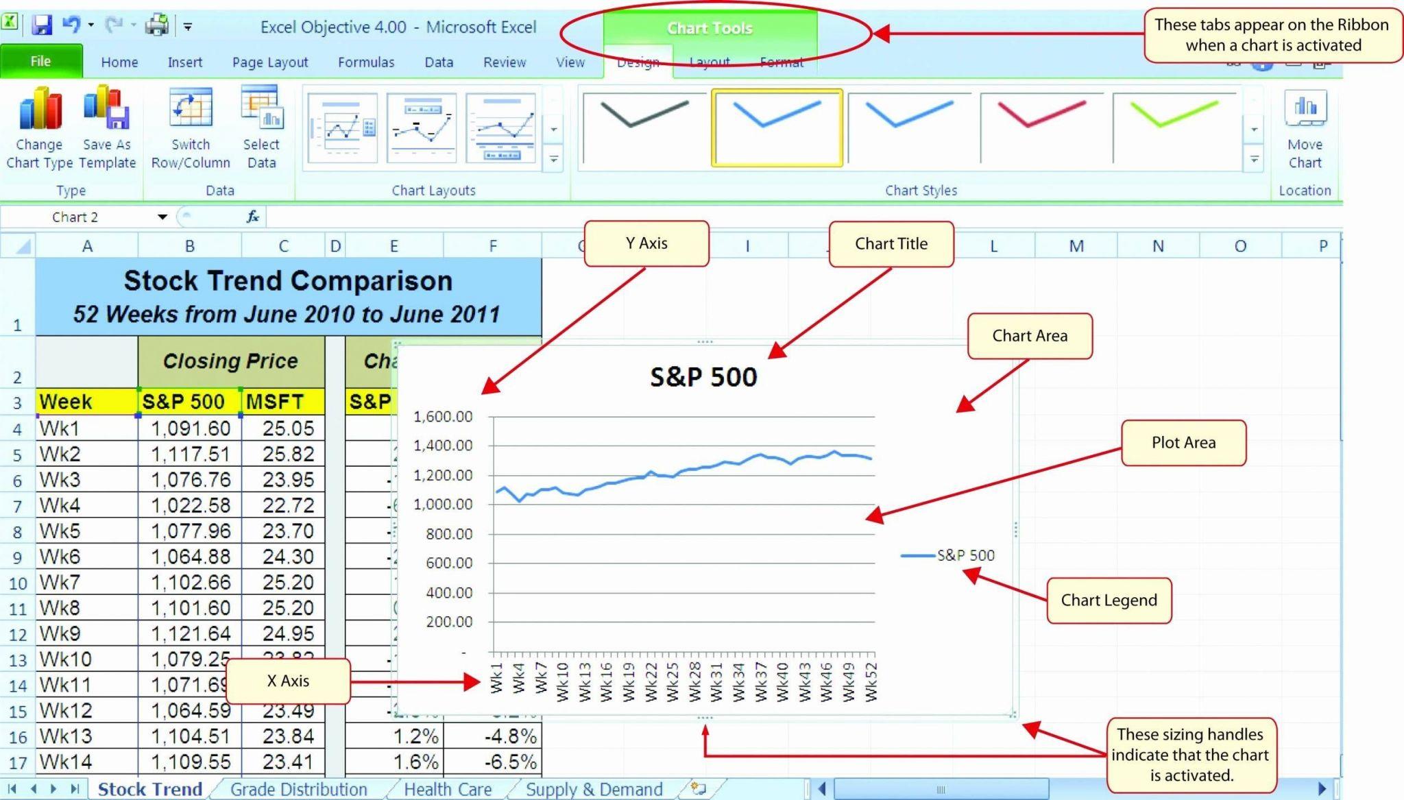 Excel Spreadsheet Functions