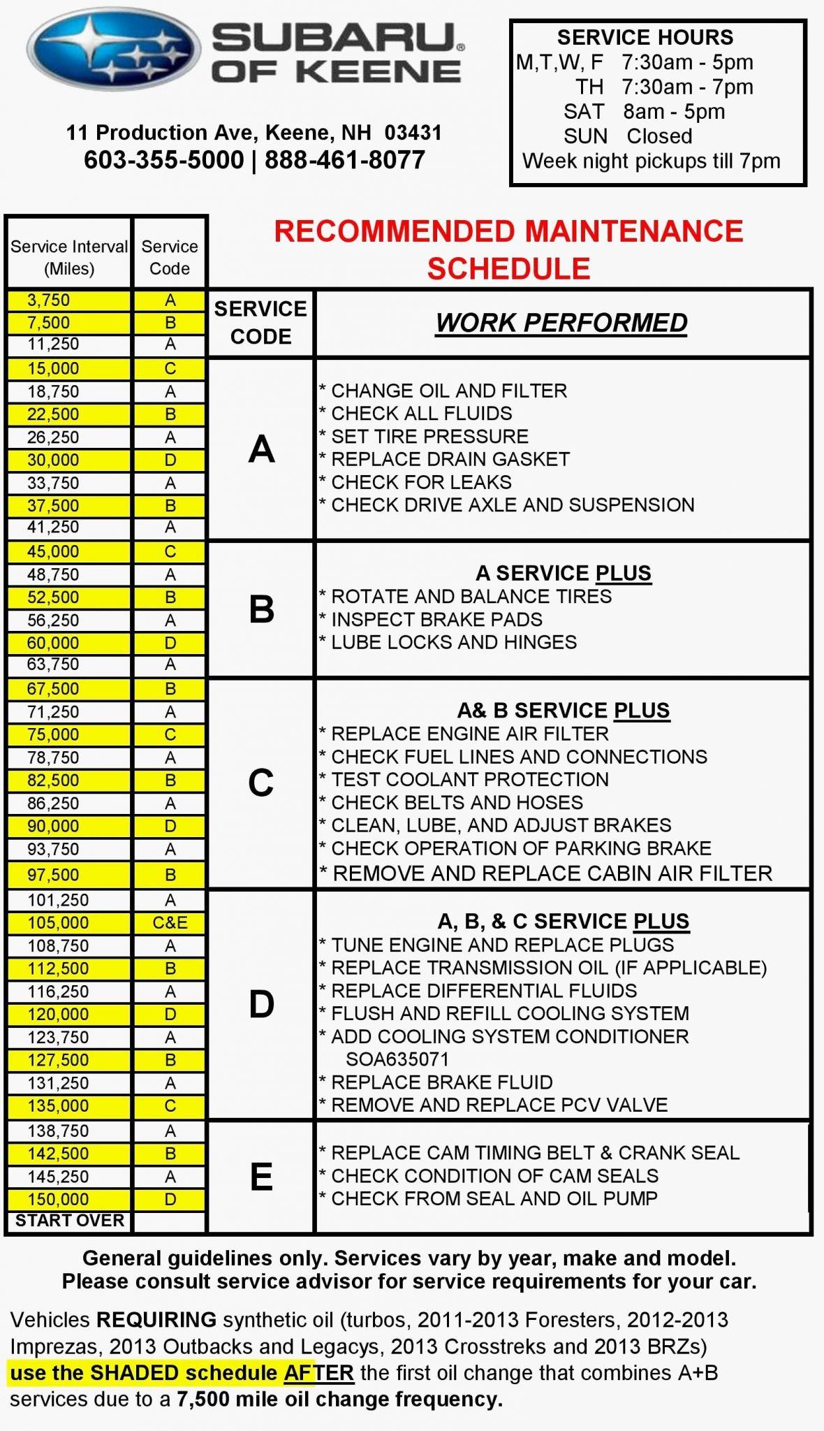 Fixed Asset Spreadsheet