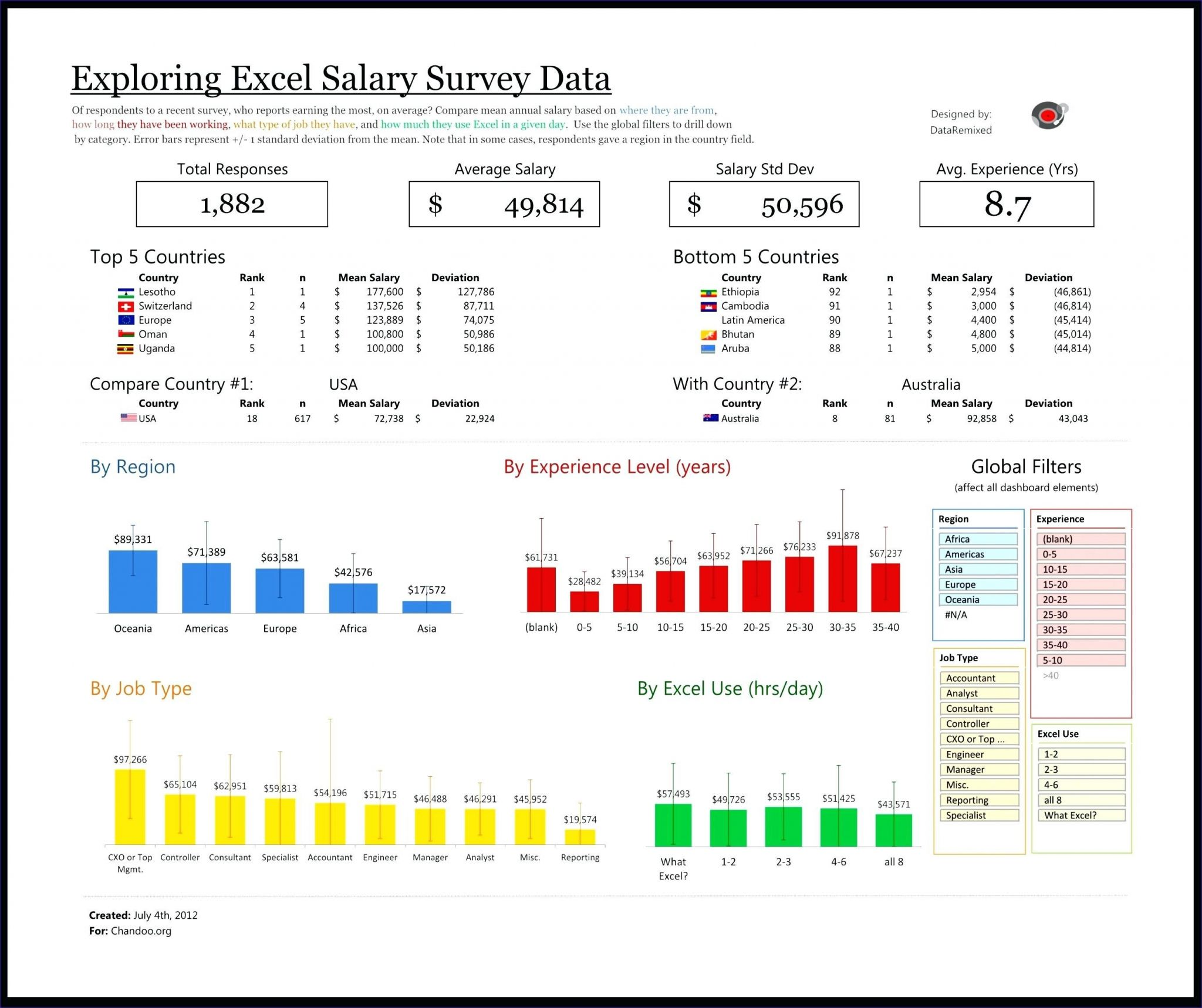 Survey Results Excel Template Glendale Community