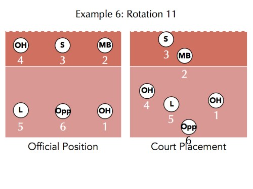 Example 6b