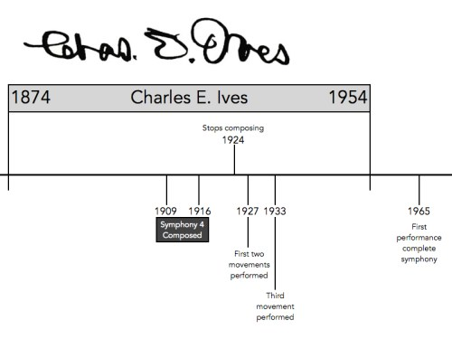 Charles Ives.002