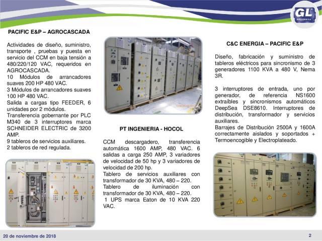Presentacion-Corp-SECTOR-HIDROCARBUROS-002