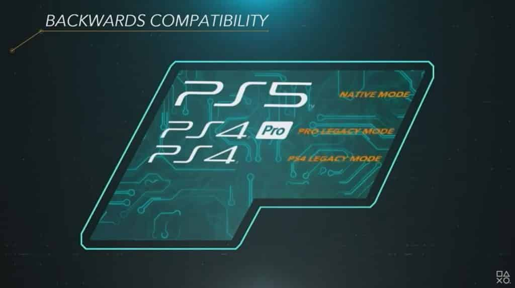 PS5 Reveal, PS5, PlayStation 5, Sony, Next-Gen, PS5 Backwards Compatibility