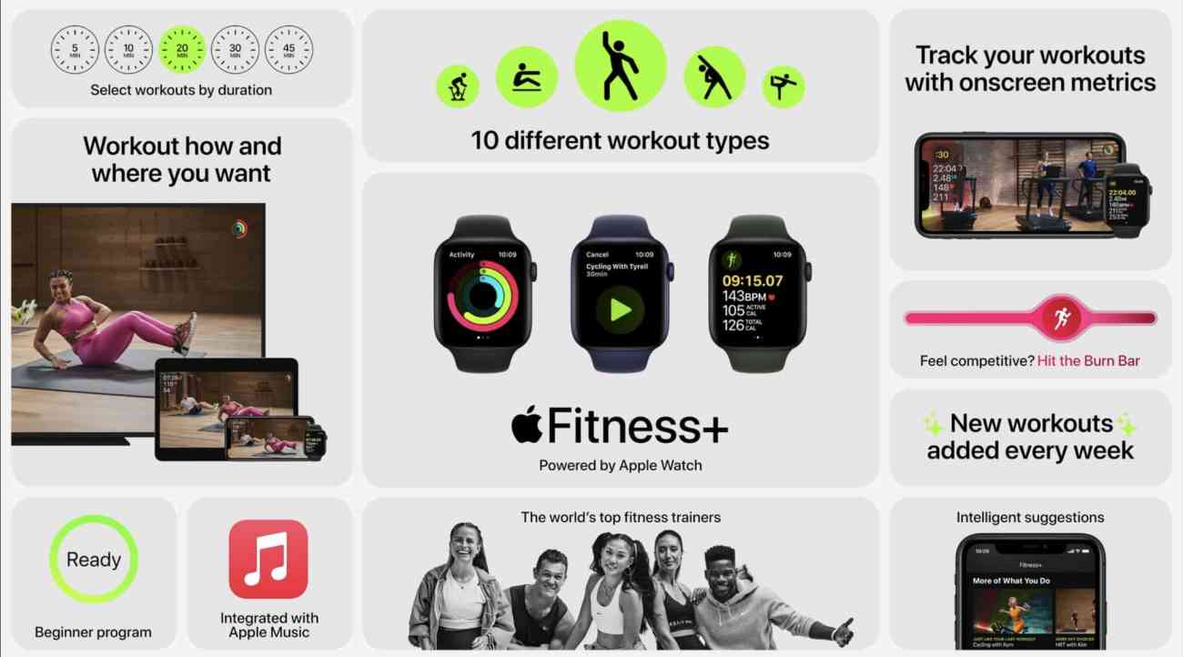 Apple Watch Series 6 SE Fitness+