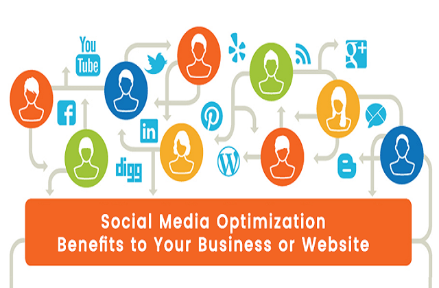 Benefits Of SEO And SMO For Your Business