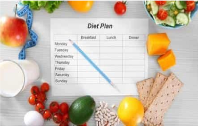 What Is The Best Diet Plan For Weight Loss?