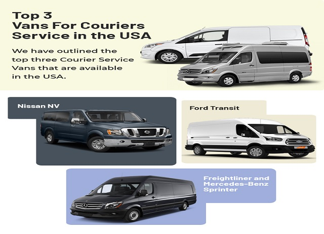 Top 3 Vans For Couriers Service in the USA