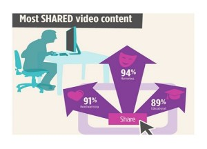 5 Significant Video Editing Trends For 2021
