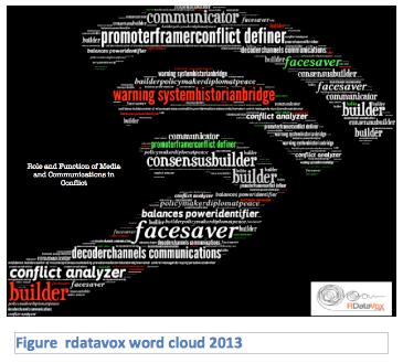 Figure  rdatavox word cloud 2013, Global Education Magazine
