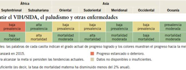 Itahisa Perez Evolucion de consecucion de las metas Global Education Magazine