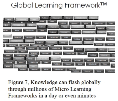 Global Learning Framework, Global Education Magazine
