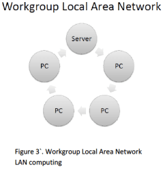 Workgroup Local Area Network, Chrysalis Campaign, Global Education Magazine