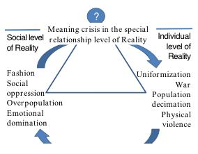 graph 3, Adrian_Mirel_Petrariu, transdisciplinarity, level of reality, global education magazine