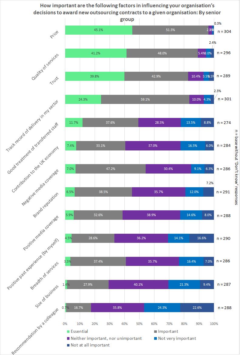 senior-group-purchasing-values-new