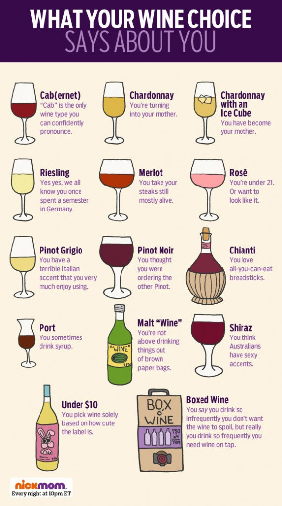 what-youre-wine-choice-says-article