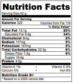 Peanut butter cups nutrition facts.