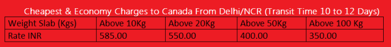 courier charges to canada from delhi ncr