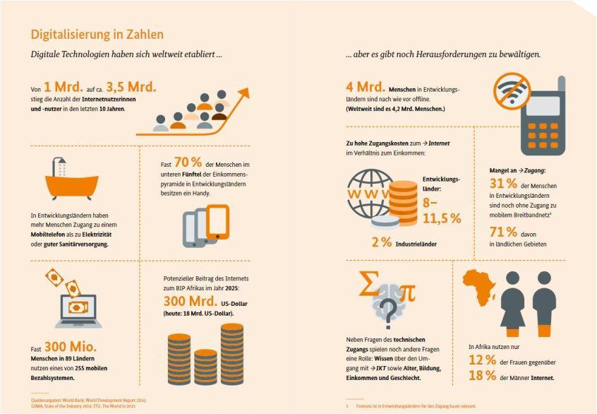digitalisierung_afrika_giz.jpg