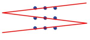 9 dots 3 lines