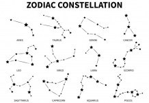 Aquarius Zodiac Sign And Representation