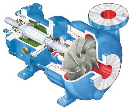 We Supply Spare Parts Suitable For Beacon Best Crompton Weir Pumps