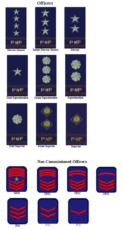Private Security Philippines
