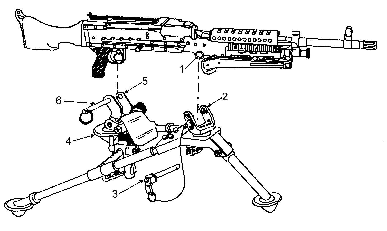 Fm3 22 68 Chapter 3 M240b Machine Gun