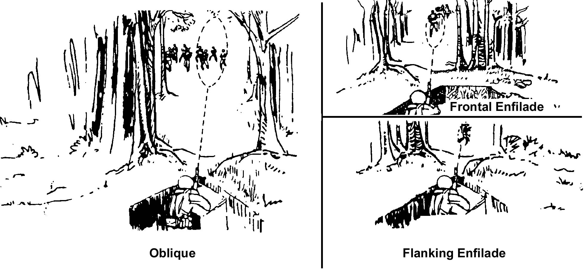 Fm23 22 68 Chapter 5 Combat Techniques Of Fire