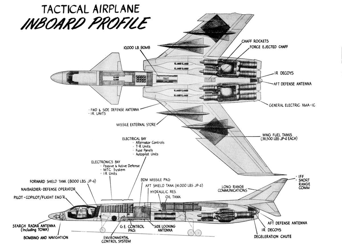 Aircraft Nuclear Propulsion