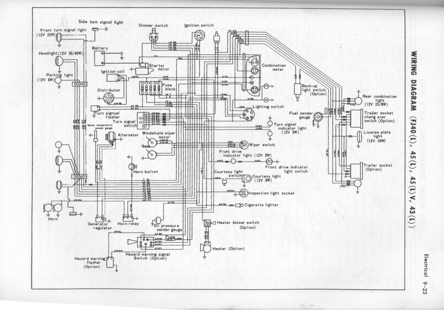 Internation Eagle Wiring Schematics