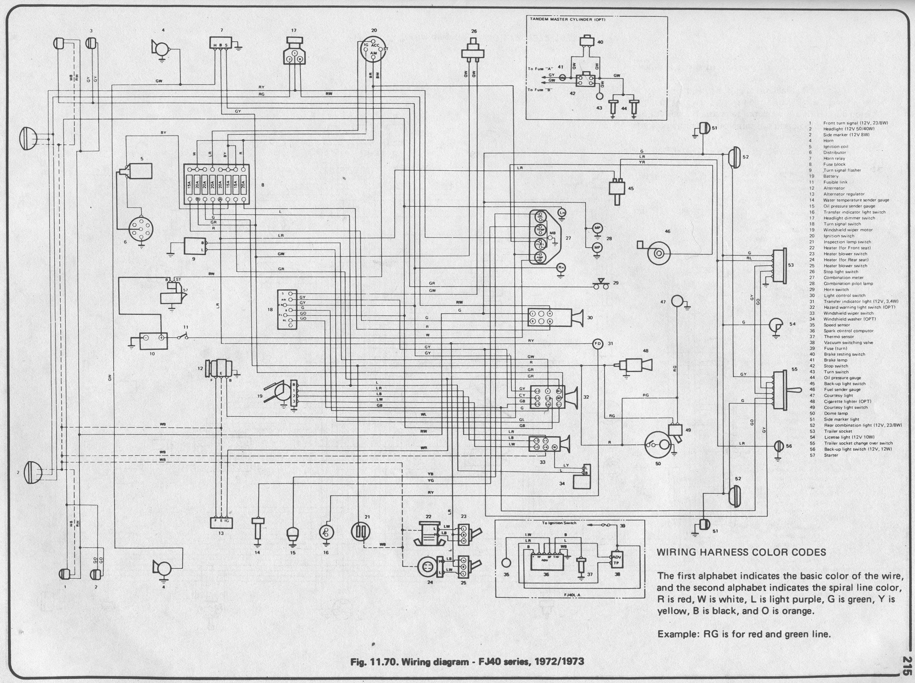 fj 40 wiring diagram wiring diagram1972 fj40 wiring harness wiring diagramtoyota bj40 wiring diagram wiring schematic diagram1972 fj40 wiring harness wiring