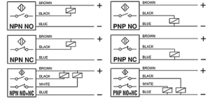 Inductive Proximity Sensors Selection Guide | Engineering360