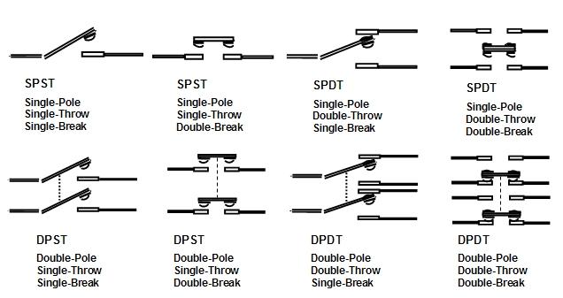 Types Combination Circuit