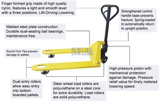 Dayton Pallet Jack Parts Diagram – Periodic & Diagrams Science