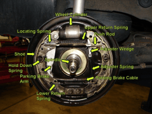 Mechanical Brakes Selection Guide | Engineering360