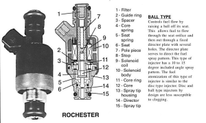 Fuel Injectors Selection Guide | Engineering360